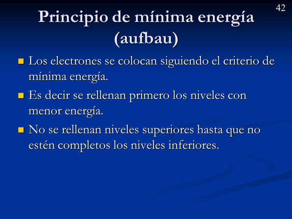 41 Colocación de electrones en un diagrama de energía. Se siguen los siguientes principios: Principio de mínima energía (aufbau) Principio de mínima e