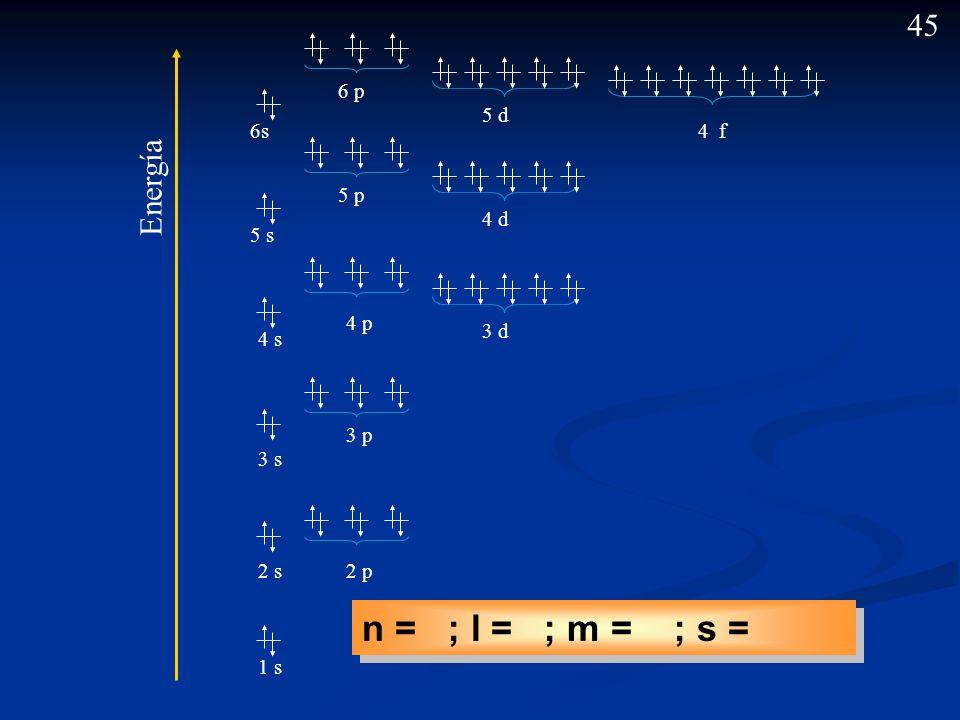 44 Principio de exclusión de Pauli. No puede haber dos electrones con los cuatro números cuánticos iguales No puede haber dos electrones con los cuatr