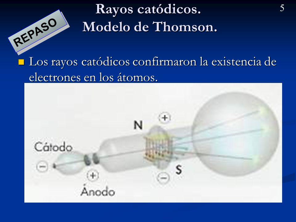 4 Contenidos (3) 8.Sistema periódico de Mendeleiev.