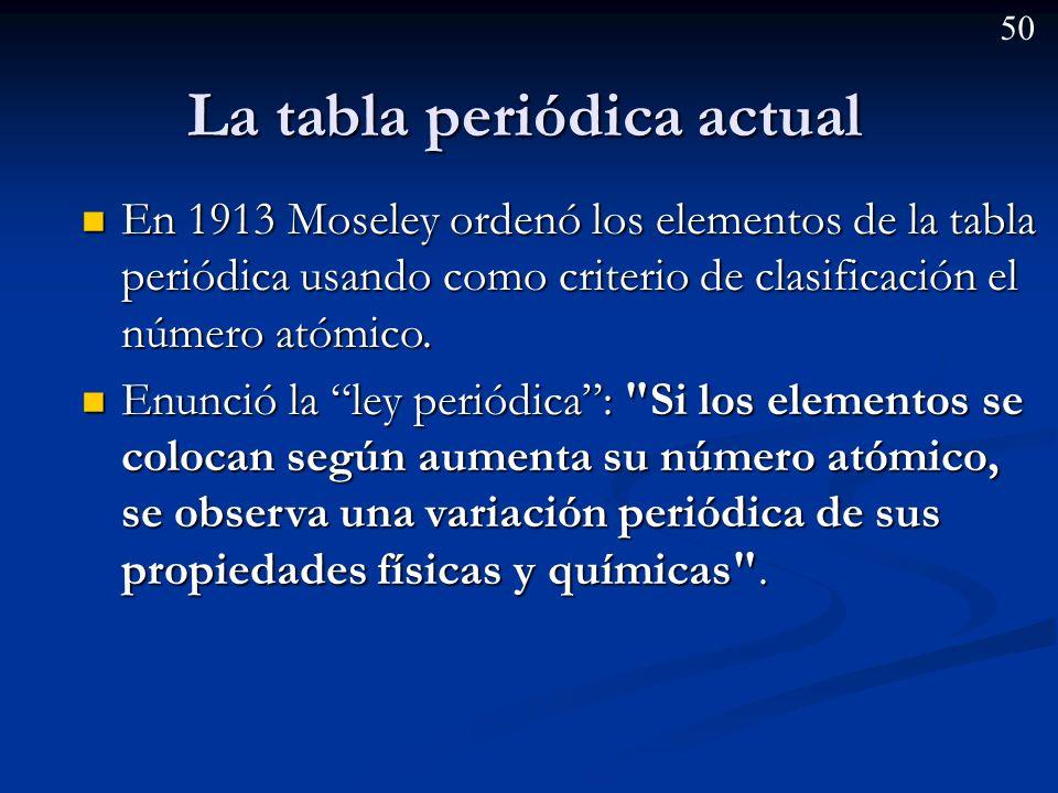 49 Clasificación de Mendeleiev Así, predijo las propiedades de algunos de éstos, tales como el germanio (Ge).
