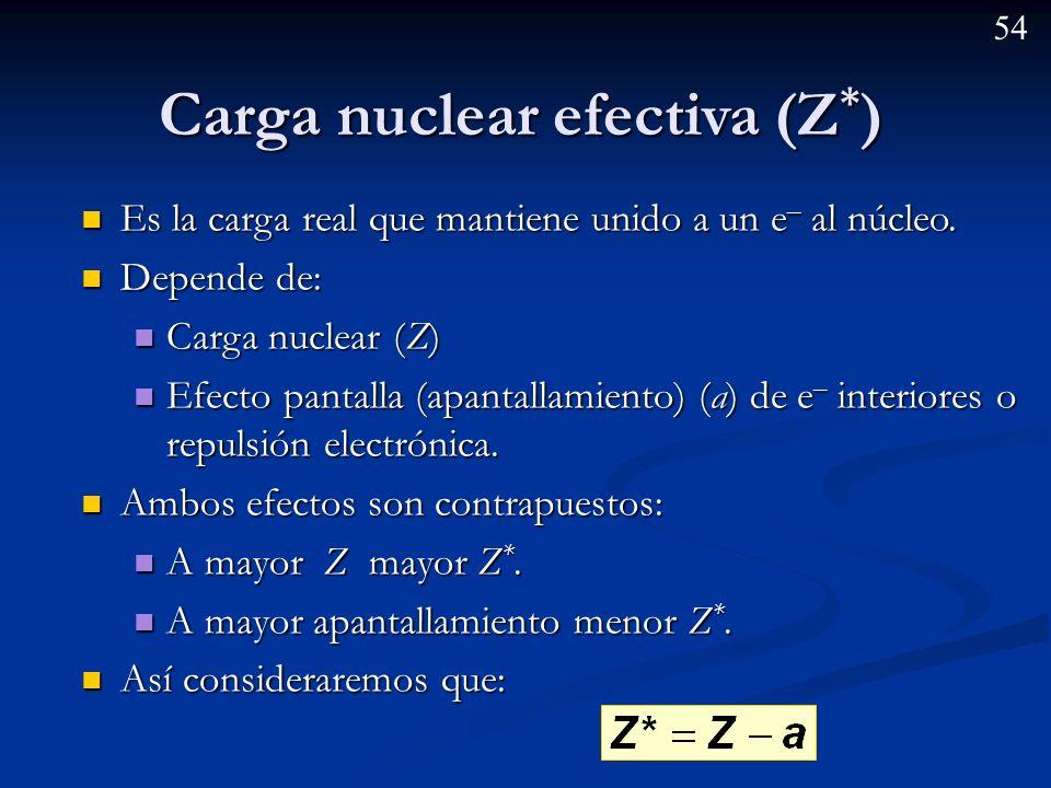 53BloqueGrupoNombres Config. Electrón. s 12121212 Alcalinos Alcalino-térreos n s 1 n s 2 p 13 14 15 16 17 18 Térreos Carbonoideos Nitrogenoideos Anfíg