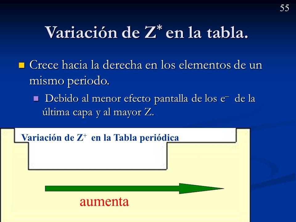 54 Carga nuclear efectiva (Z * ) Es la carga real que mantiene unido a un e – al núcleo. Es la carga real que mantiene unido a un e – al núcleo. Depen