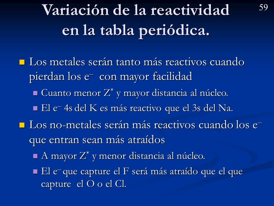 58 Carga nuclear efectiva y reactividad. Z * junto con la distancia del e – al núcleo (ley de Coulomb) son las responsables de la atracción que sufre