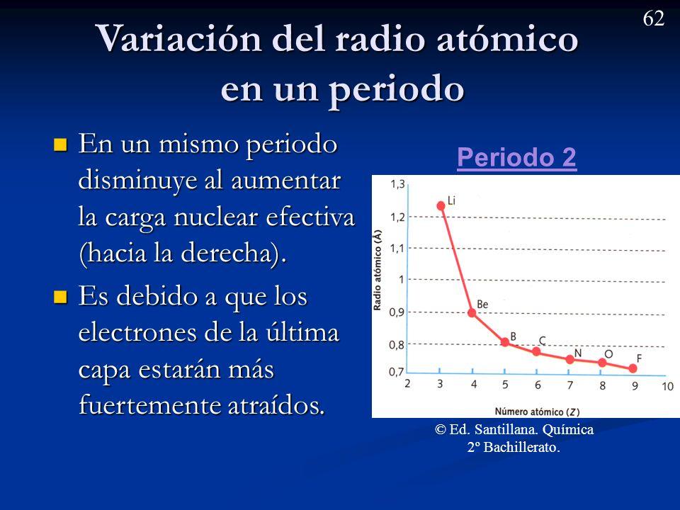 61 Radio atómico Se define como: la mitad de la distancia de dos átomos iguales que están enlazados entre sí.