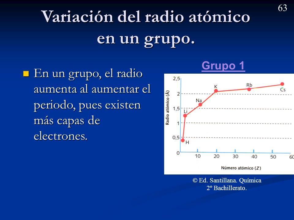 62 Variación del radio atómico en un periodo En un mismo periodo disminuye al aumentar la carga nuclear efectiva (hacia la derecha). En un mismo perio
