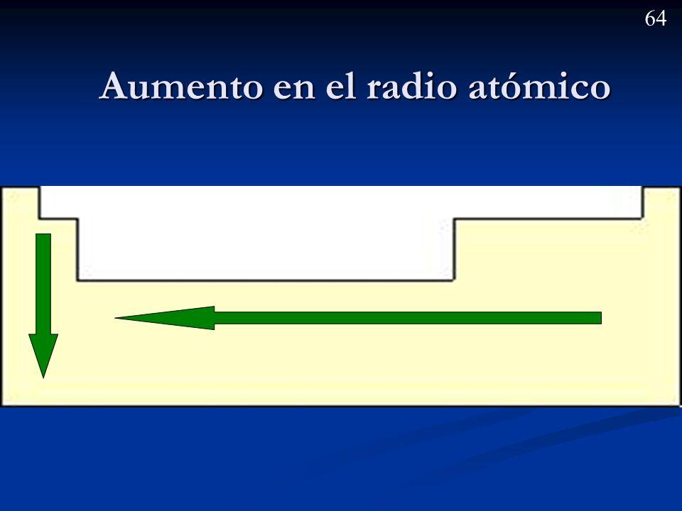 63 Variación del radio atómico en un grupo. En un grupo, el radio aumenta al aumentar el periodo, pues existen más capas de electrones. En un grupo, e