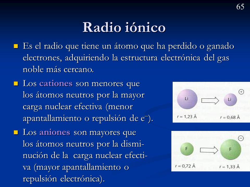 64 Aumento en el radio atómico