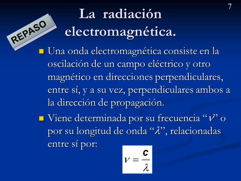 6 Experimento y modelo de Rutherford. Experimento y modelo de Rutherford. Modelo atómico de Rutherford REPASO