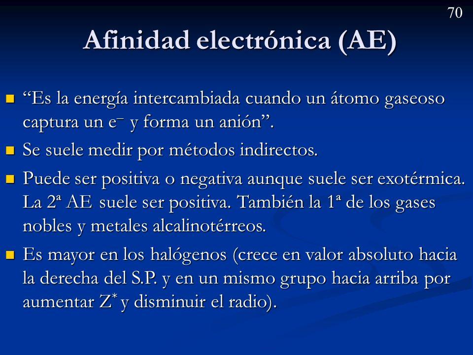 69 Esquema de variación de la Energía de ionización (EI). Aumento en la Energía de ionización http://www.adi.uam.es/docencia/elementos/spv21/conmarcos