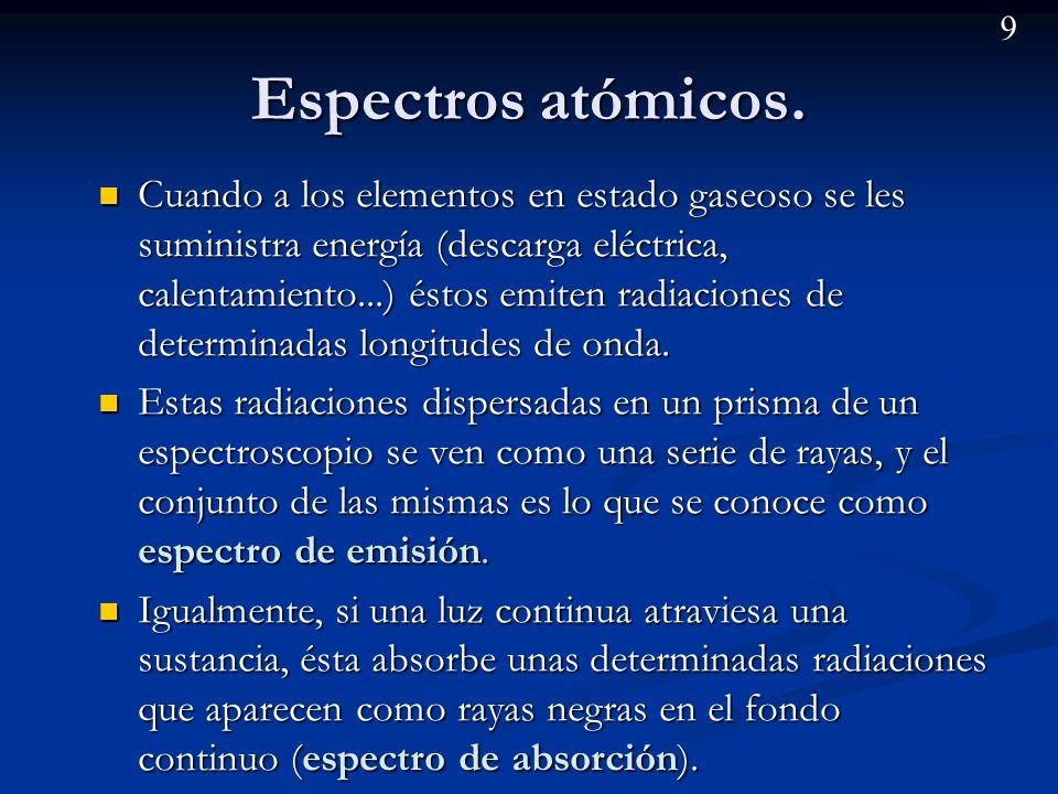 8 Espectro electromagnético Es el conjunto de todas las radiaciones electro- magnéticas desde muy bajas longitu- des de ondas (rayos 10 –12 m) hasta k