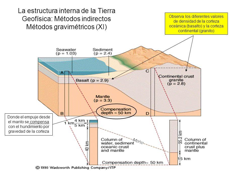 La estructura interna de la Tierra Geofísica: Métodos indirectos Métodos gravimétricos (XI) Donde el empuje desde el manto se compensa con el hundimie