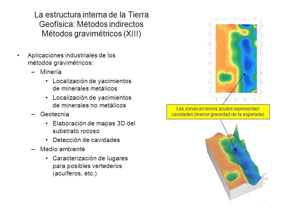 La estructura interna de la Tierra Geofísica: Métodos indirectos Métodos gravimétricos (XIII) Aplicaciones industriales de los métodos gravimétricos: