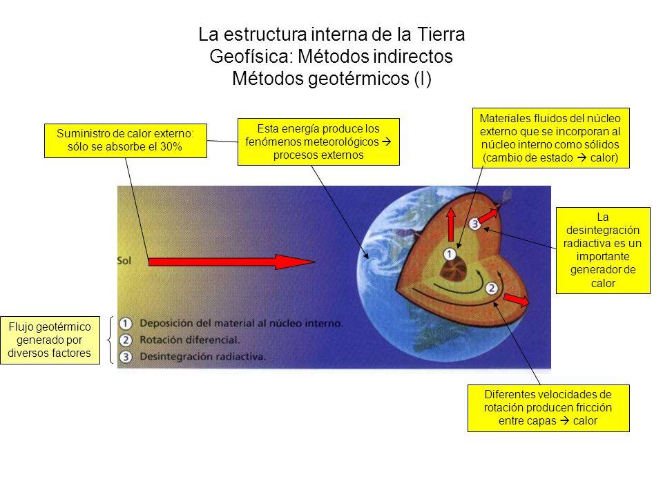 La estructura interna de la Tierra Geofísica: Métodos indirectos Métodos geotérmicos (I) Suministro de calor externo: sólo se absorbe el 30% Esta ener