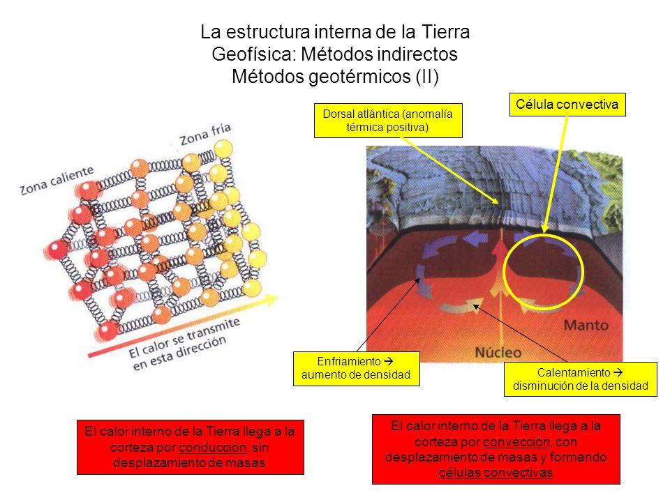 La estructura interna de la Tierra Geofísica: Métodos indirectos Métodos geotérmicos (II) El calor interno de la Tierra llega a la corteza por conducc