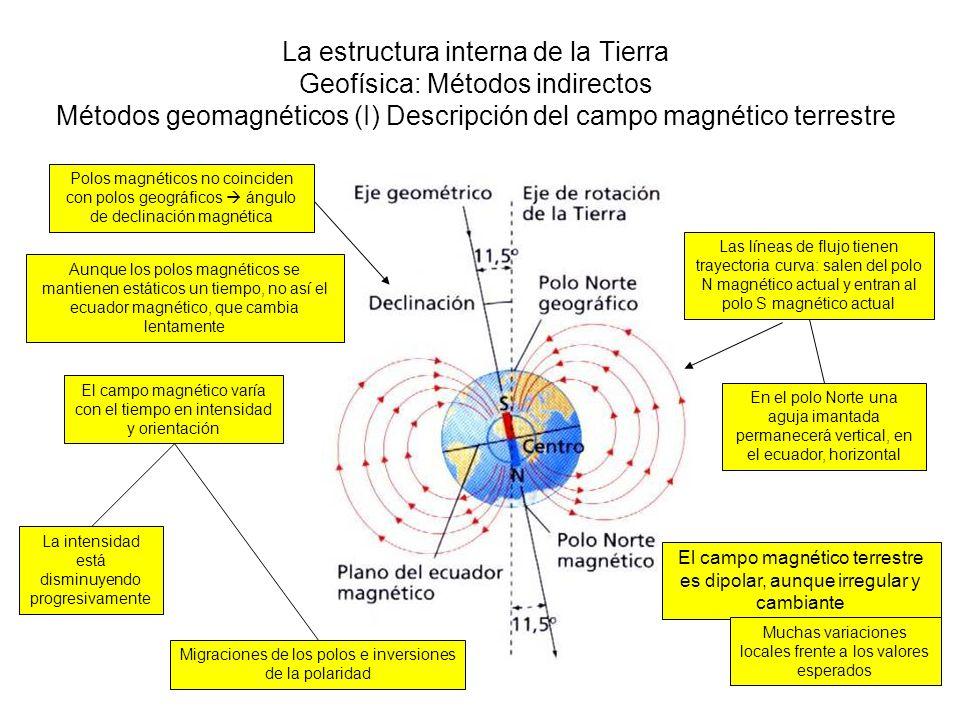La estructura interna de la Tierra Geofísica: Métodos indirectos Métodos geomagnéticos (I) Descripción del campo magnético terrestre El campo magnétic