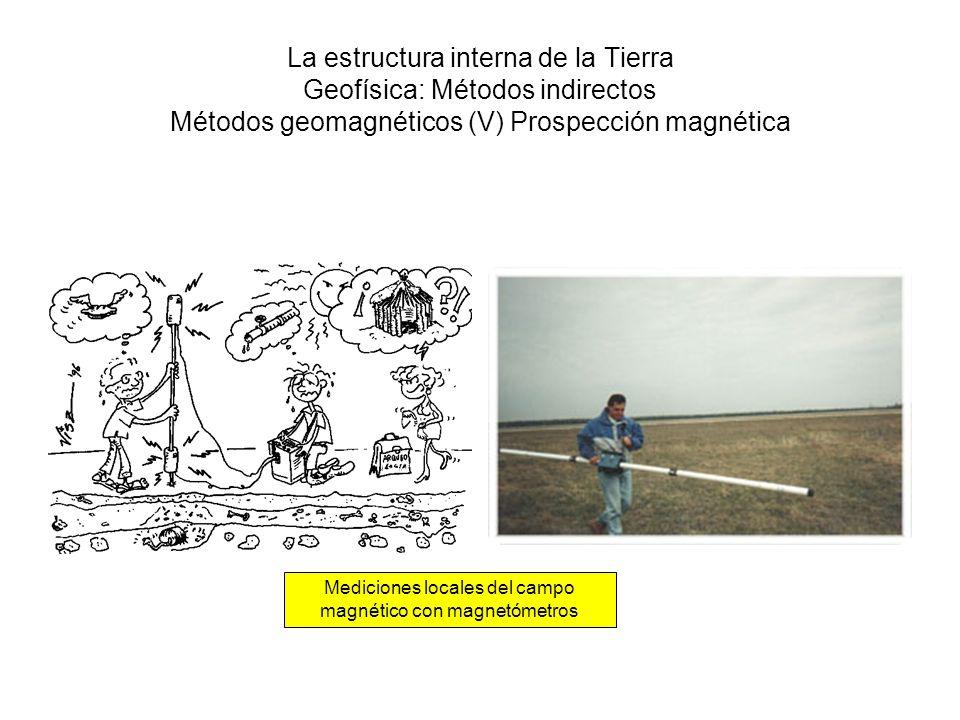 La estructura interna de la Tierra Geofísica: Métodos indirectos Métodos geomagnéticos (V) Prospección magnética Mediciones locales del campo magnétic