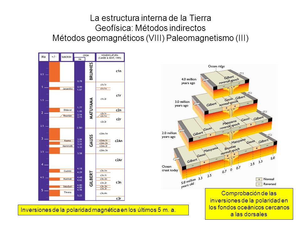 La estructura interna de la Tierra Geofísica: Métodos indirectos Métodos geomagnéticos (VIII) Paleomagnetismo (III) Inversiones de la polaridad magnét