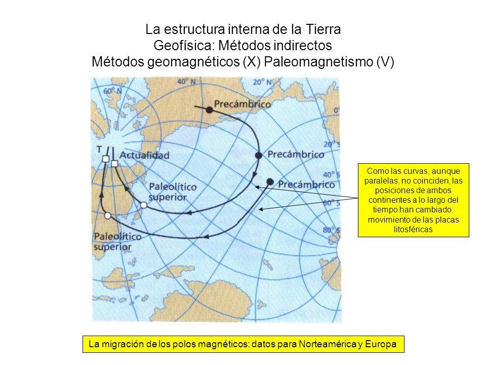 La estructura interna de la Tierra Geofísica: Métodos indirectos Métodos geomagnéticos (X) Paleomagnetismo (V) La migración de los polos magnéticos: d