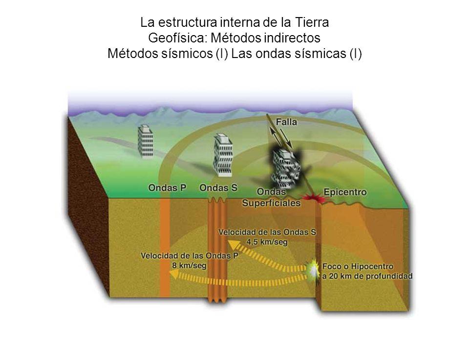 La estructura interna de la Tierra Geofísica: Métodos indirectos Métodos sísmicos (I) Las ondas sísmicas (I)
