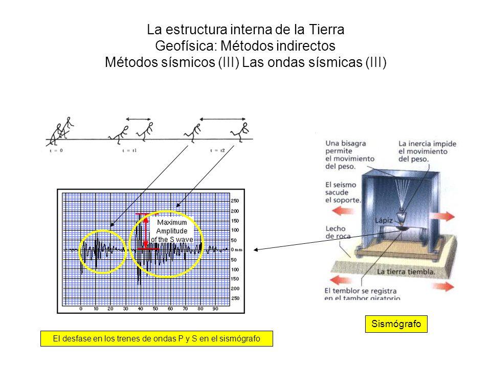 La estructura interna de la Tierra Geofísica: Métodos indirectos Métodos sísmicos (III) Las ondas sísmicas (III) Sismógrafo El desfase en los trenes d