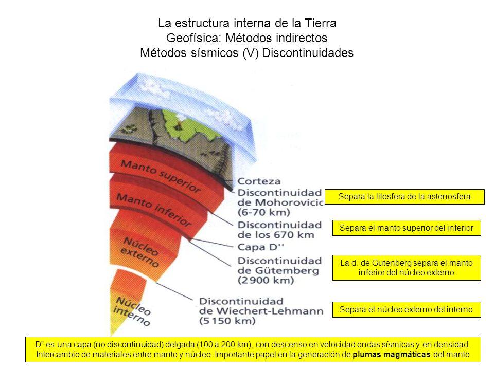 La estructura interna de la Tierra Geofísica: Métodos indirectos Métodos sísmicos (V) Discontinuidades Separa la litosfera de la astenosfera Separa el