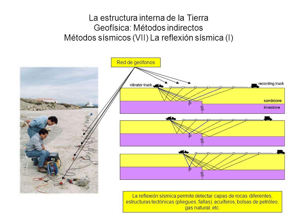 La estructura interna de la Tierra Geofísica: Métodos indirectos Métodos sísmicos (VII) La reflexión sísmica (I) Red de geófonos La reflexión sísmica