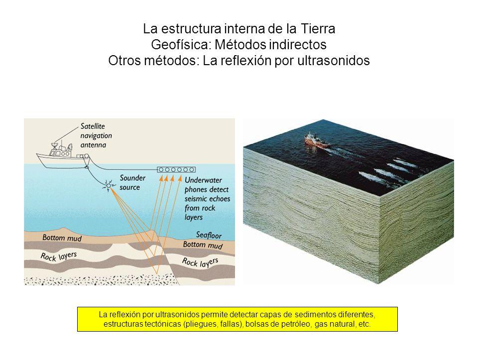 La estructura interna de la Tierra Geofísica: Métodos indirectos Otros métodos: La reflexión por ultrasonidos La reflexión por ultrasonidos permite de