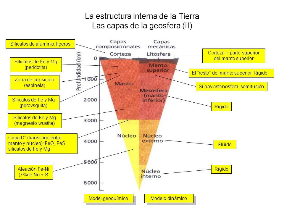 La estructura interna de la Tierra Las capas de la geosfera (II) Model geoquímico Modelo dinámico Corteza + parte superior del manto superior El resto