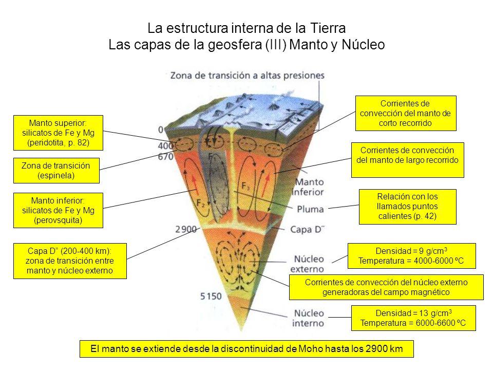 La estructura interna de la Tierra Las capas de la geosfera (III) Manto y Núcleo El manto se extiende desde la discontinuidad de Moho hasta los 2900 k