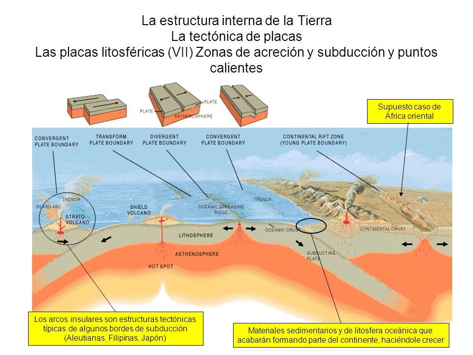 La estructura interna de la Tierra La tectónica de placas Las placas litosféricas (VII) Zonas de acreción y subducción y puntos calientes Supuesto cas