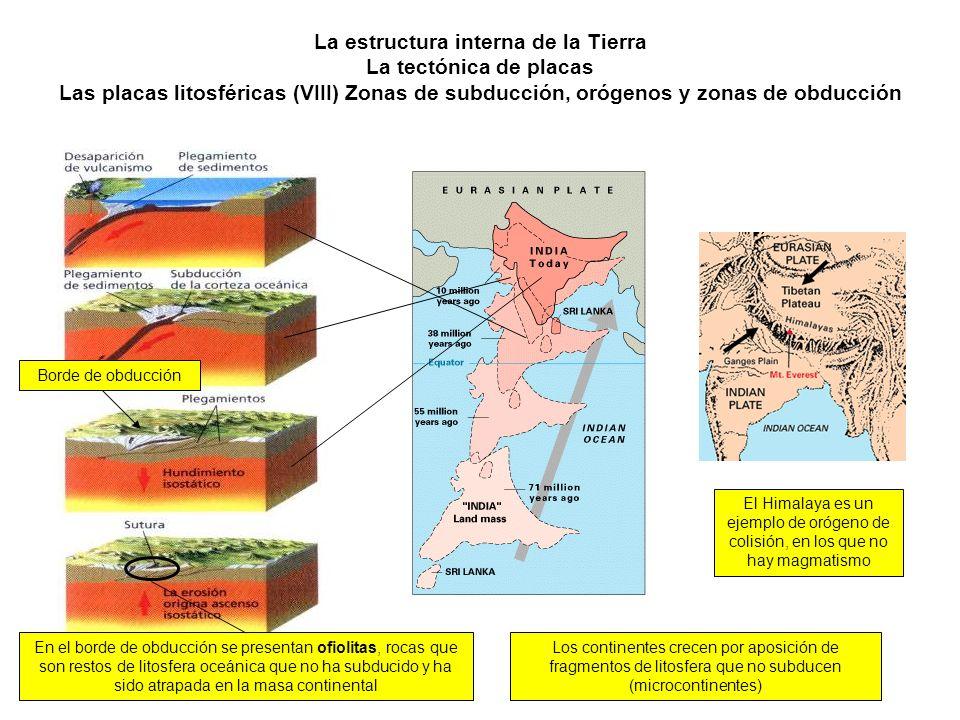 La estructura interna de la Tierra La tectónica de placas Las placas litosféricas (VIII) Zonas de subducción, orógenos y zonas de obducción Borde de o