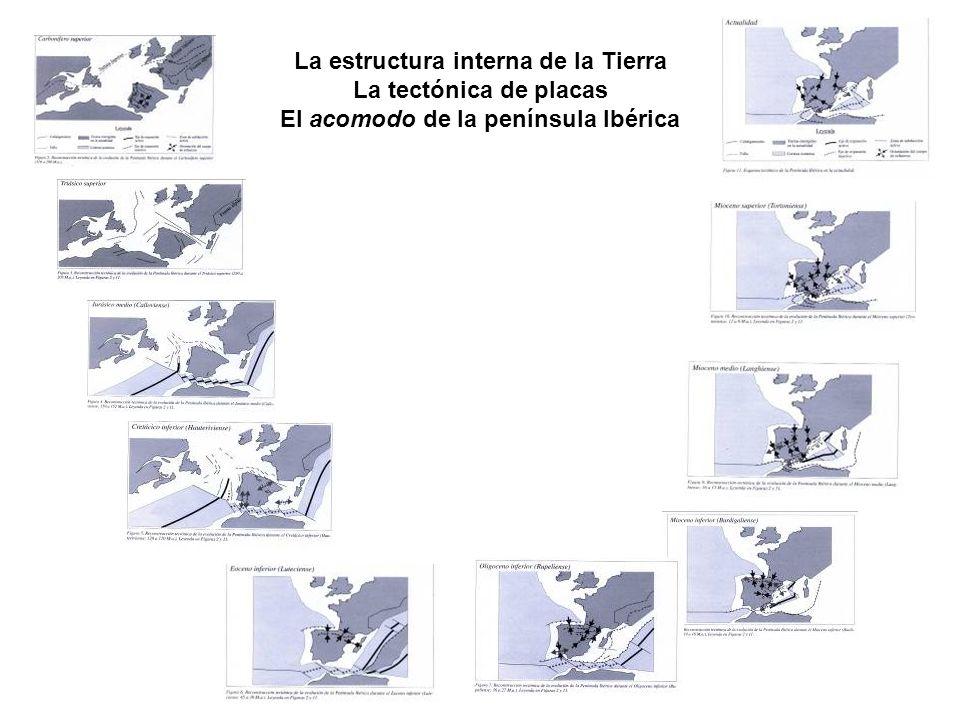 La estructura interna de la Tierra La tectónica de placas El acomodo de la península Ibérica