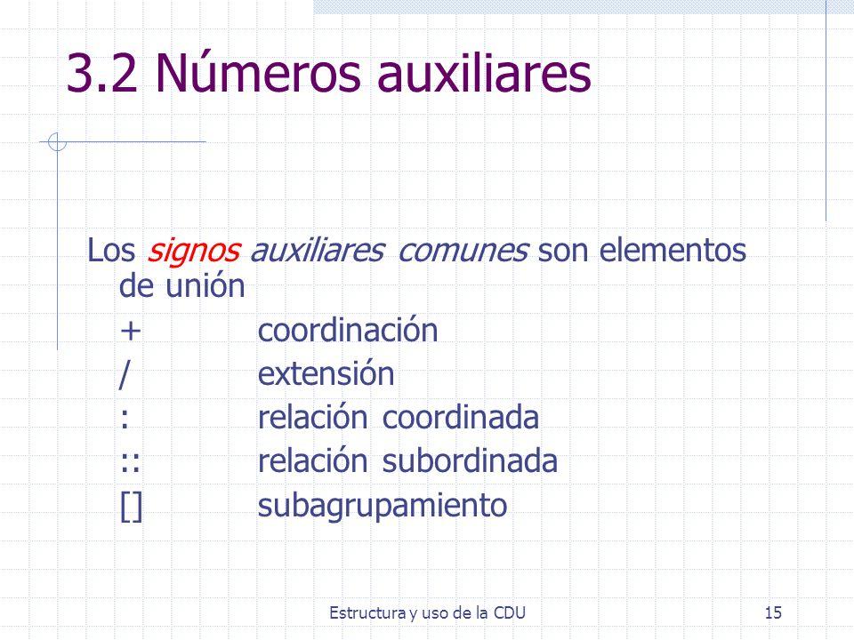 Estructura y uso de la CDU15 3.2 Números auxiliares Los signos auxiliares comunes son elementos de unión + coordinación / extensión : relación coordin