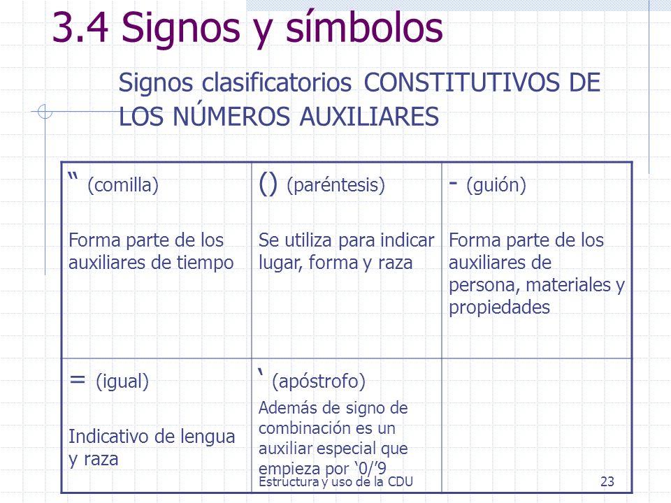 Estructura y uso de la CDU23 3.4 Signos y símbolos Signos clasificatorios CONSTITUTIVOS DE LOS NÚMEROS AUXILIARES (comilla) Forma parte de los auxilia