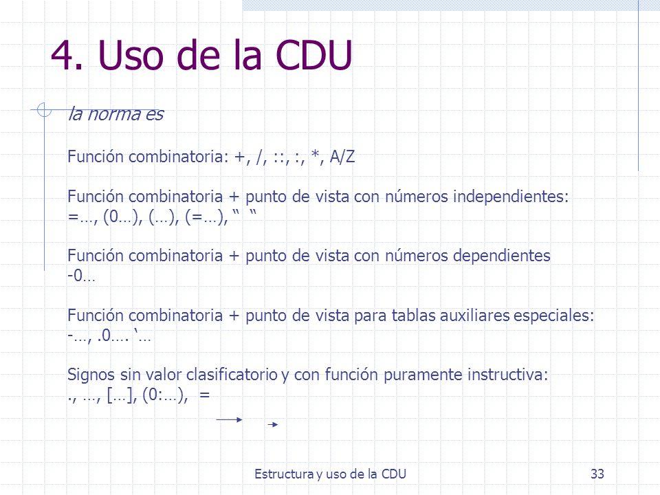 Estructura y uso de la CDU33 4. Uso de la CDU la norma es Función combinatoria: +, /, ::, :, *, A/Z Función combinatoria + punto de vista con números