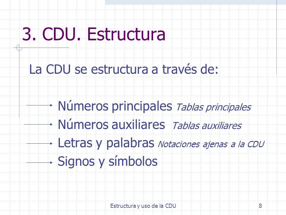 Estructura y uso de la CDU8 3. CDU. Estructura La CDU se estructura a través de: Números principales Tablas principales Números auxiliares Tablas auxi
