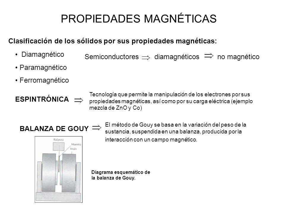 PROPIEDADES MAGNÉTICAS Clasificación de los sólidos por sus propiedades magnéticas: Diamagnético Paramagnético Ferromagnético Semiconductoresdiamagnéticosno magnético ESPINTRÓNICA Tecnología que permite la manipulación de los electrones por sus propiedades magnéticas, así como por su carga eléctrica (ejemplo mezcla de ZnO y Co) BALANZA DE GOUY El método de Gouy se basa en la variación del peso de la sustancia, suspendida en una balanza, producida por la interacción con un campo magnético.