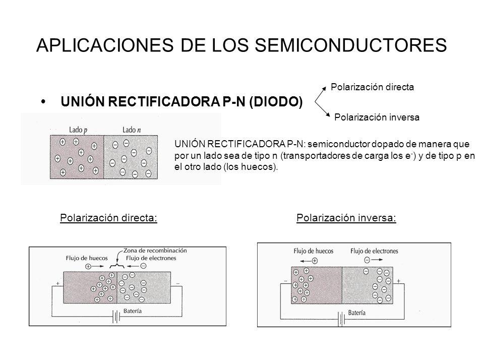 APLICACIONES DE LOS SEMICONDUCTORES UNIÓN RECTIFICADORA P-N (DIODO) Polarización directa:Polarización inversa: Polarización directa Polarización inversa UNIÓN RECTIFICADORA P-N: semiconductor dopado de manera que por un lado sea de tipo n (transportadores de carga los e - ) y de tipo p en el otro lado (los huecos).