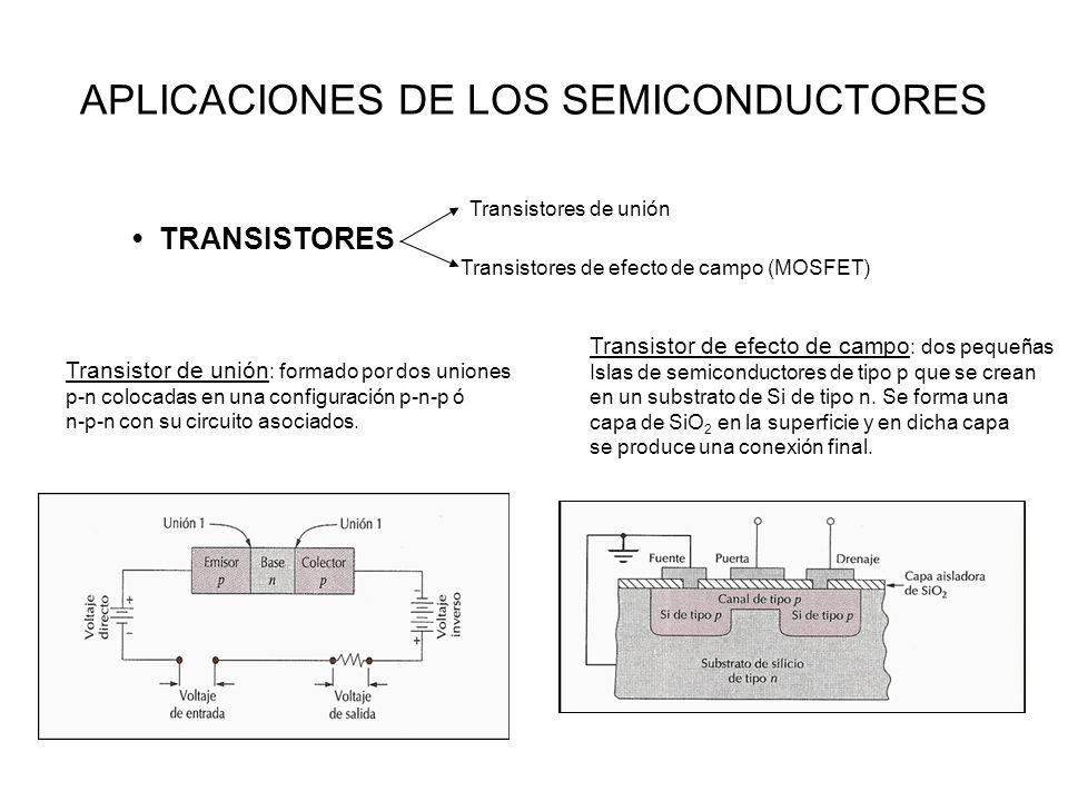 TRANSISTORES Transistores de unión Transistores de efecto de campo (MOSFET) Transistor de unión : formado por dos uniones p-n colocadas en una configuración p-n-p ó n-p-n con su circuito asociados.