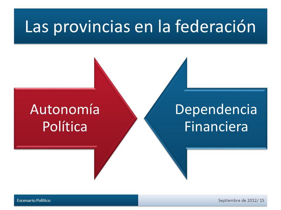 Las provincias en la federación Autonomía Política Dependencia Financiera Escenario Político Septiembre de 2012/ 15