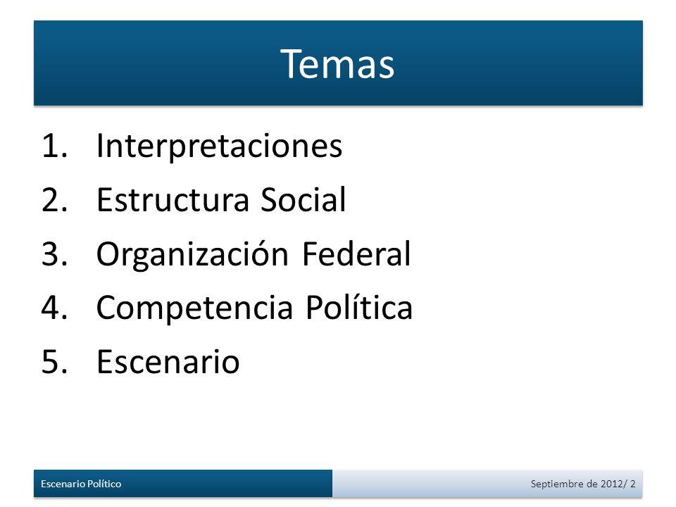 Temas 1.Interpretaciones 2.Estructura Social 3.Organización Federal 4.Competencia Política 5.Escenario Escenario Político Septiembre de 2012/ 2