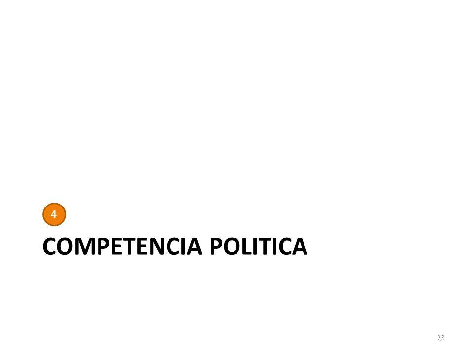 COMPETENCIA POLITICA 23 4