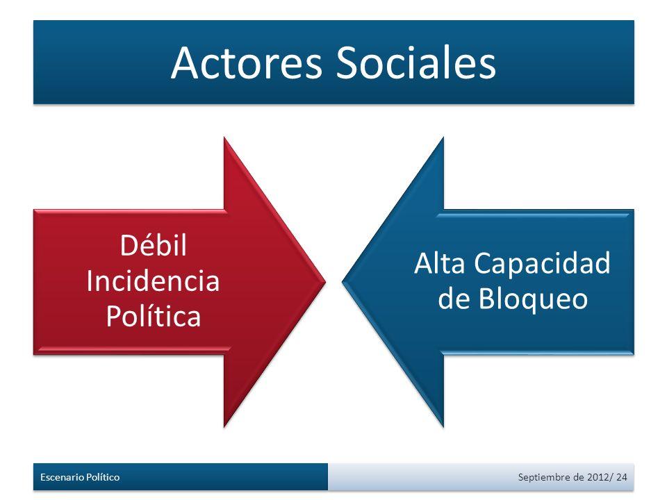 Actores Sociales Débil Incidencia Política Alta Capacidad de Bloqueo Escenario Político Septiembre de 2012/ 24