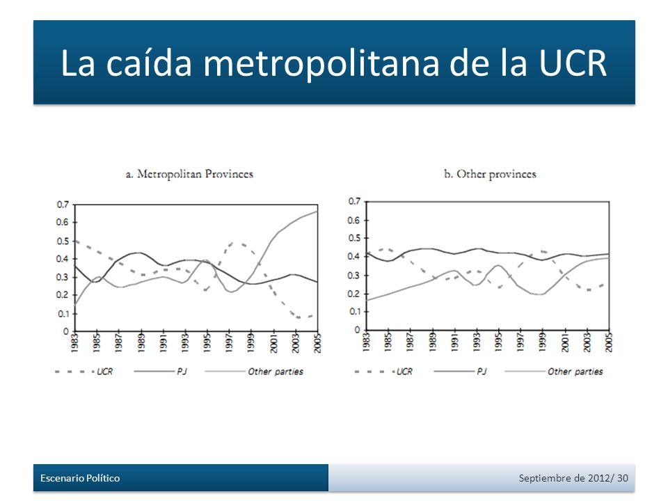 La caída metropolitana de la UCR Escenario Político Septiembre de 2012/ 30