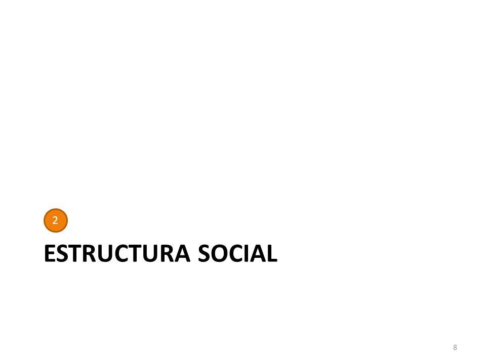 ESTRUCTURA SOCIAL 8 2