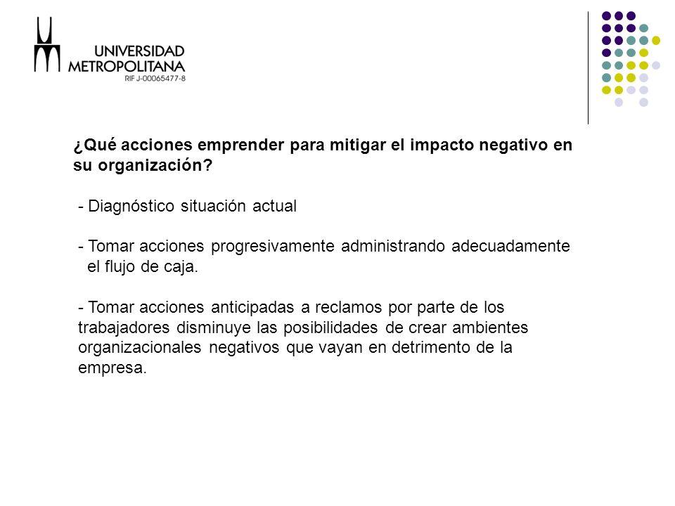 ¿Qué acciones emprender para mitigar el impacto negativo en su organización.