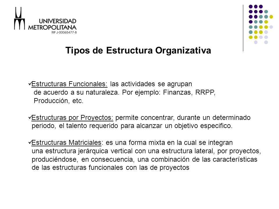 Tipos de Estructura Organizativa Estructuras Funcionales: las actividades se agrupan de acuerdo a su naturaleza.