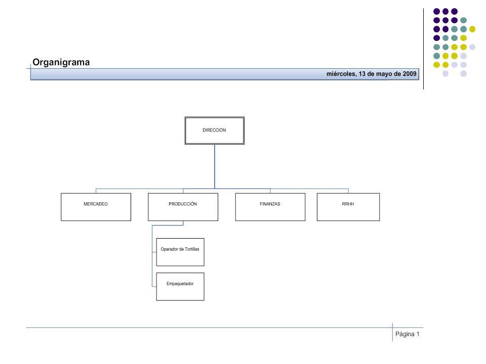 Seguro Social: Inscripción de las Empresas: Deberá solicitar a la Caja Regional el Formato: 14-01 y el Formato: 14-02.