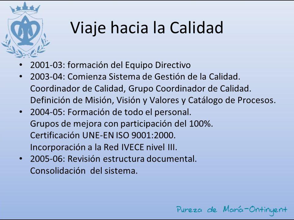 Viaje hacia la Calidad 2001-03: formación del Equipo Directivo 2003-04: Comienza Sistema de Gestión de la Calidad. Coordinador de Calidad, Grupo Coord