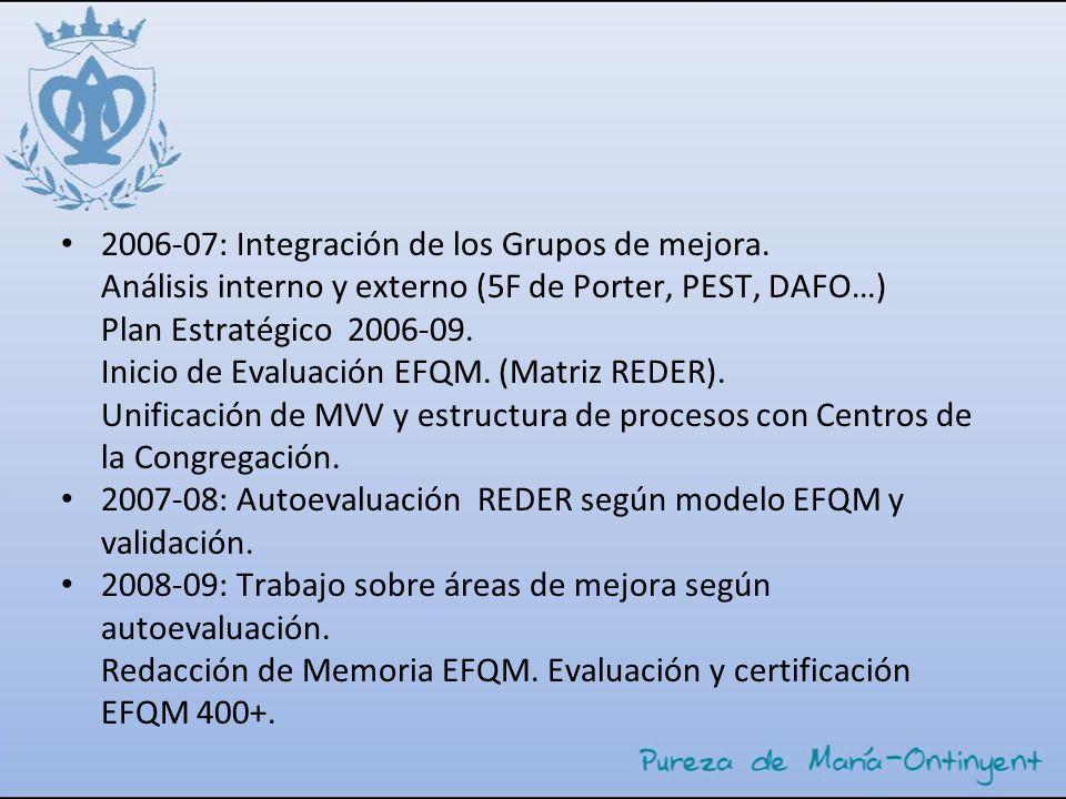 2006-07: Integración de los Grupos de mejora. Análisis interno y externo (5F de Porter, PEST, DAFO…) Plan Estratégico 2006-09. Inicio de Evaluación EF